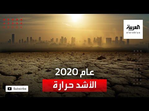 المنظمة العالمية للأرصاد الجوية تكشف أن 2020 أشد ثلاثة أعوام حرارة على الإطلاق