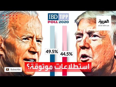 شاهد تقدم بايدن على ترمب هل يمكن الثقة في استطلاعات الرأي